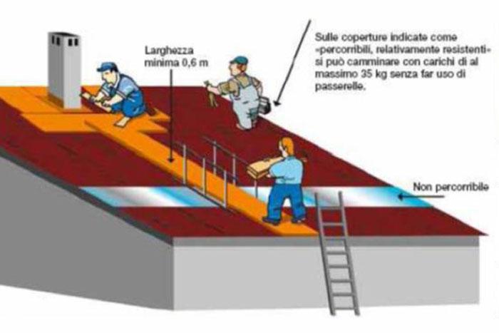 <span>Sottopalchi</span> di sicurezza